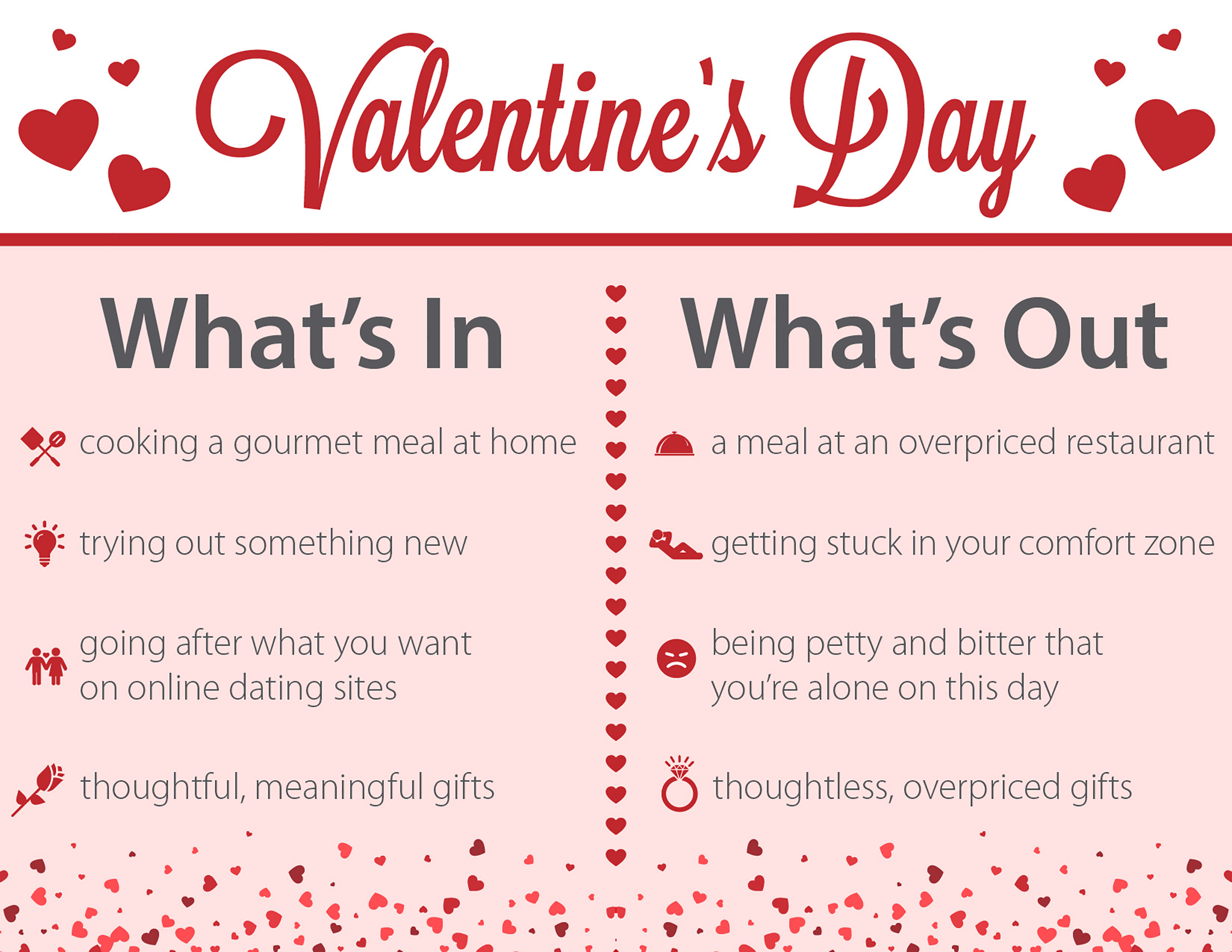 what to get someone you ve just started dating for valentines day