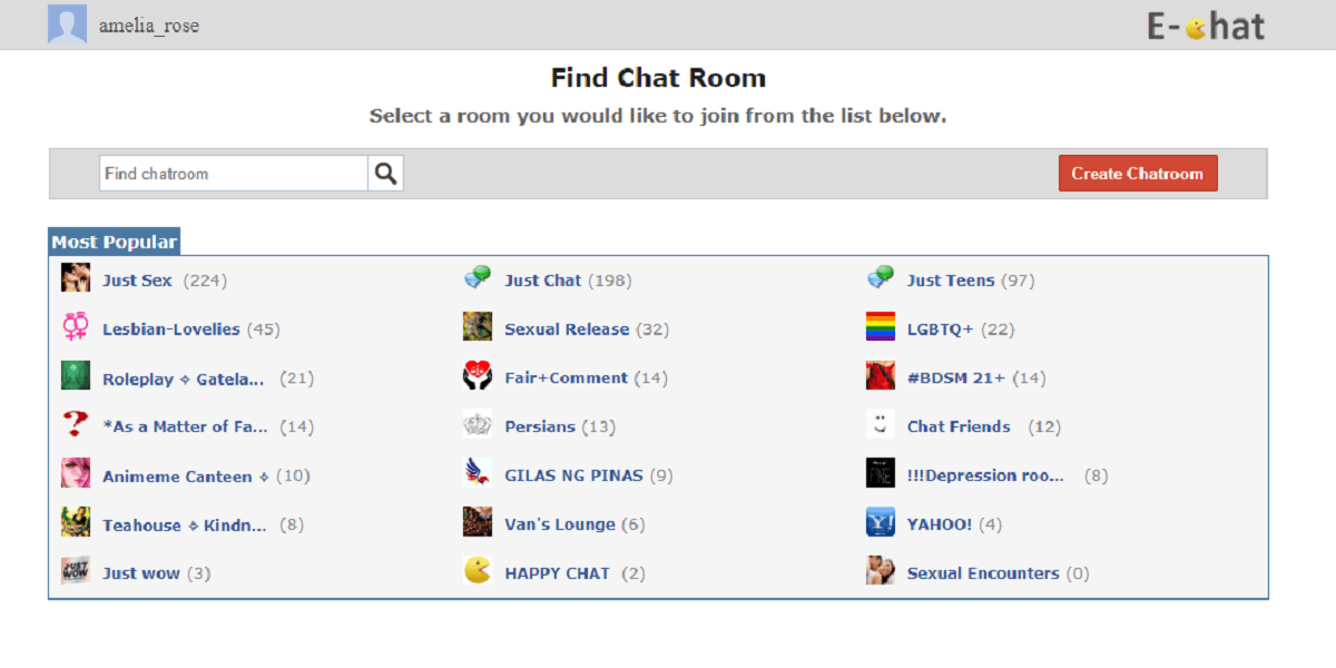E-Chat Chatrooms