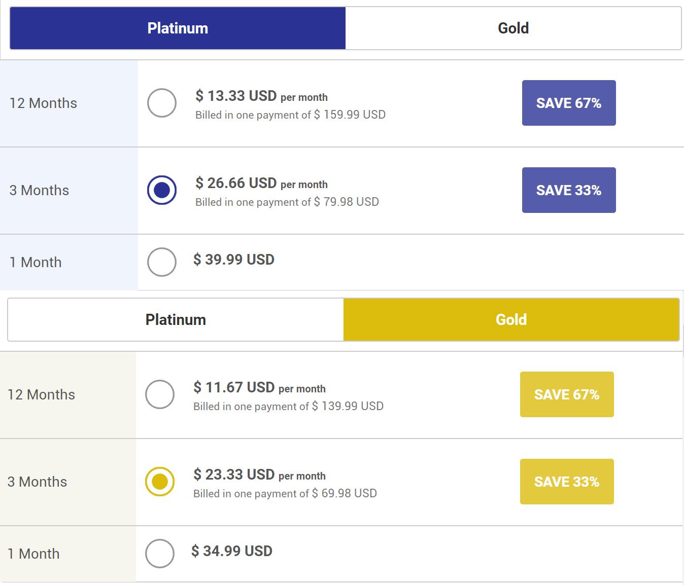 RussianCupid United States Prices