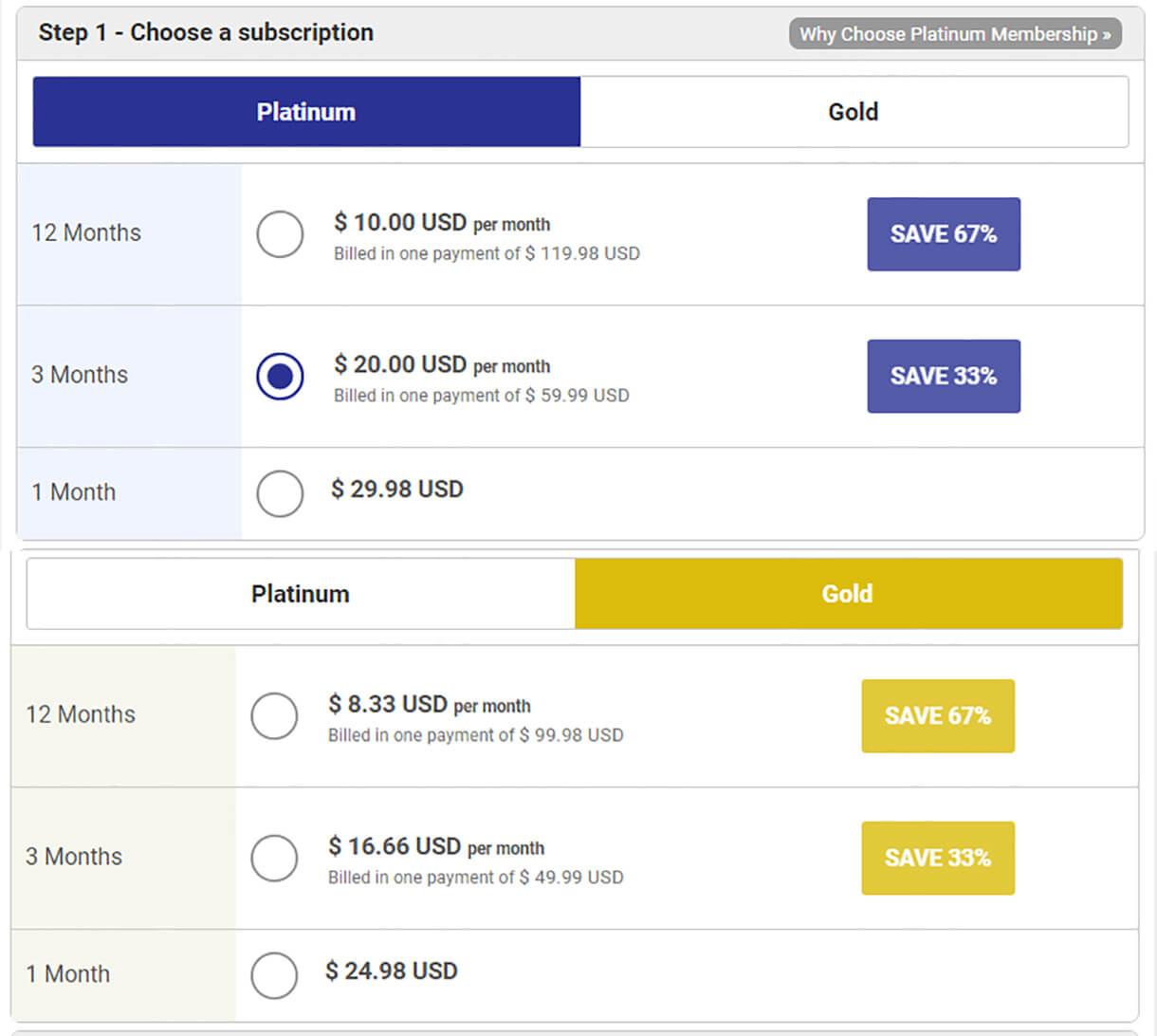 CaribbeanCupid Price Table
