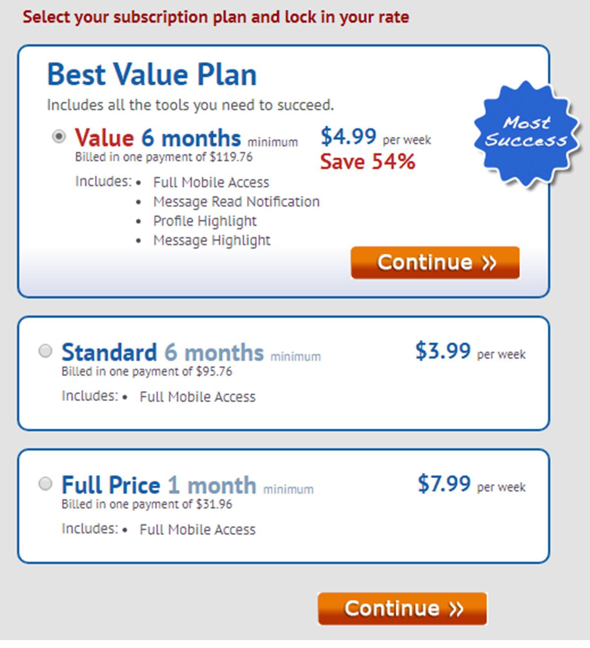 SeniorPeopleMeet Price