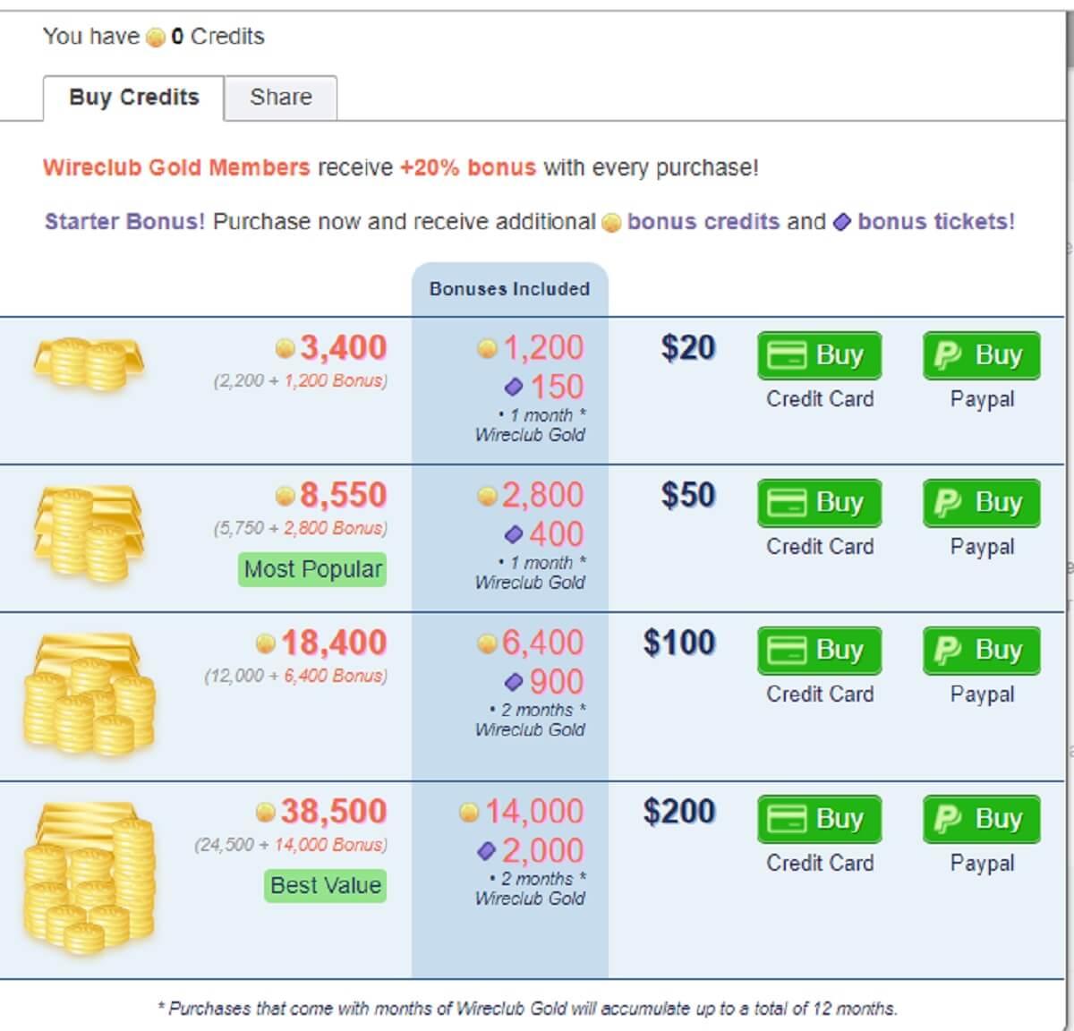 Wireclub Price