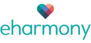 eHarmony in Review