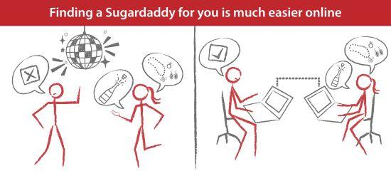SugarDaddies on SugarDaddyMeet