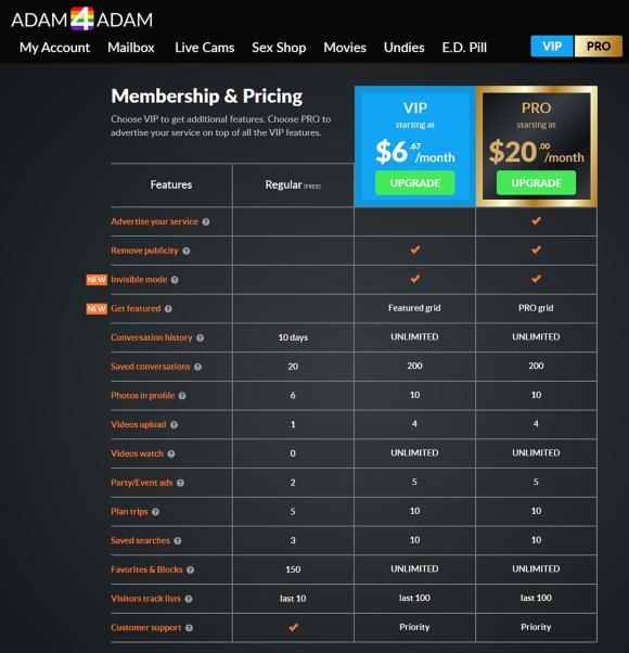 Adam4Adam US Price