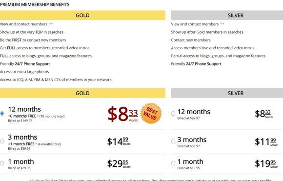 Alt.com US Price