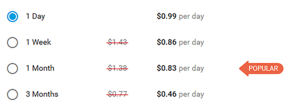 GaysGoDating US Price