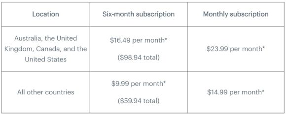 Meetup Cost