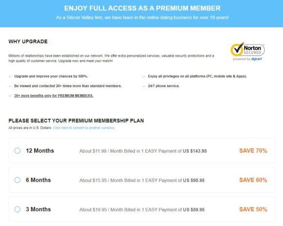 MPWH Cost Premium Membership