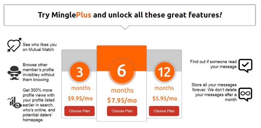 Mingle2 Price