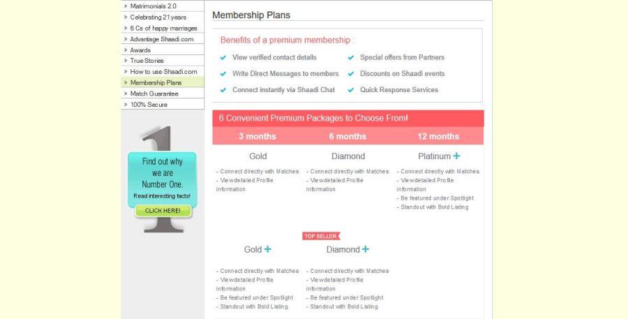 Membership Plans