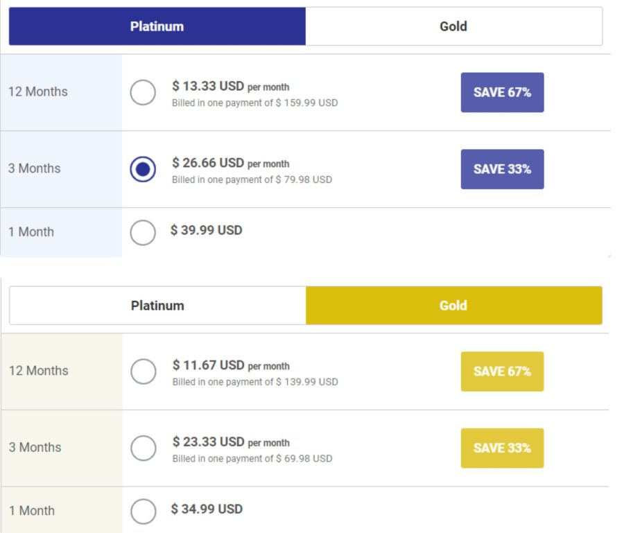 ThaiCupid Cost