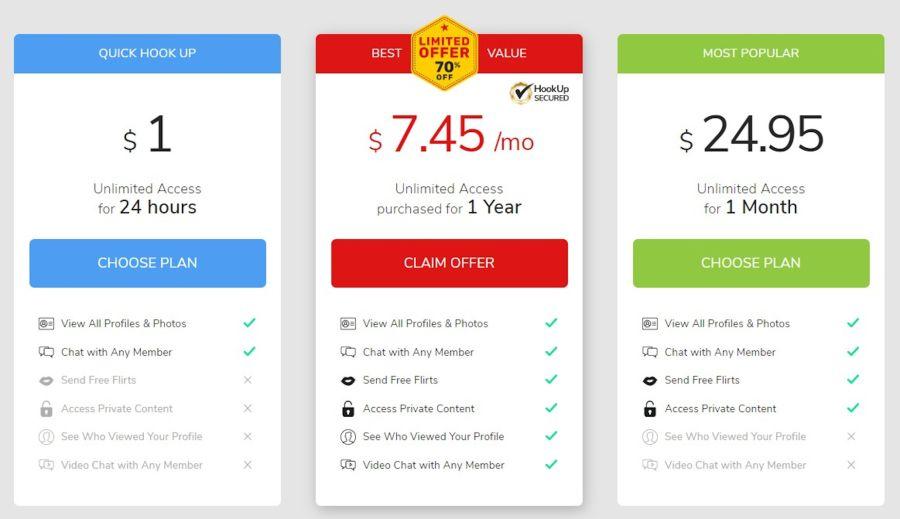 YourSecretHookup Cost