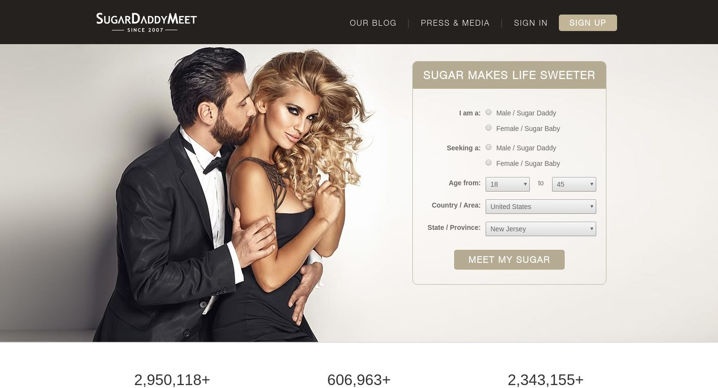 SugarDaddyMeet Review May 2021 - Scam or Sugar Dates? - DatingScout.com