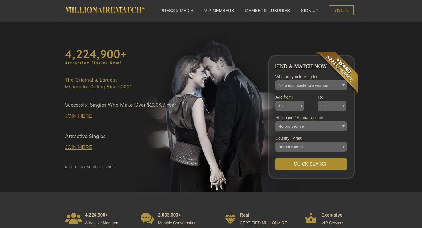 nokkela nainen online dating profiilit